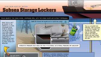 MN Sea Grant pic - Subsea Storage Lockers