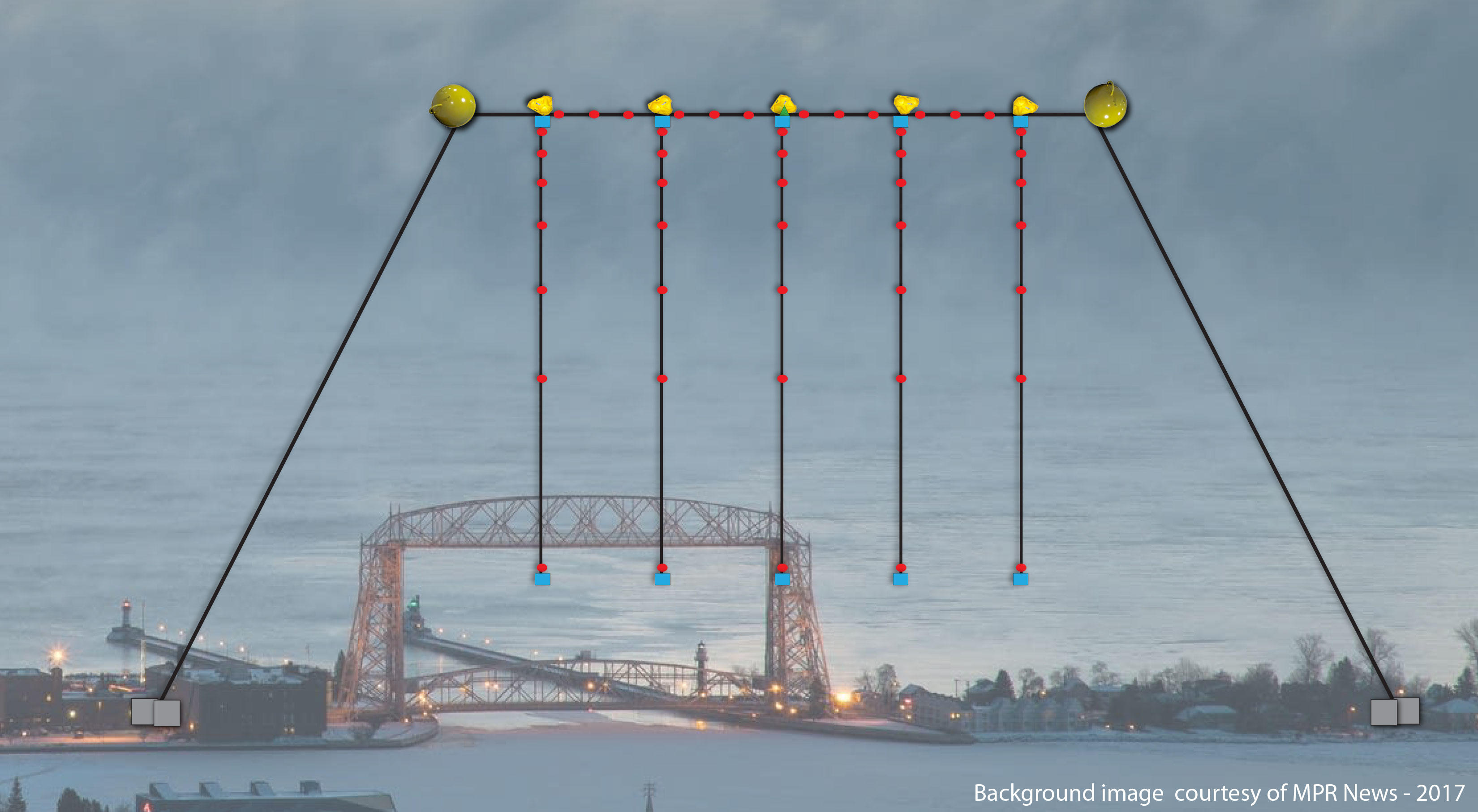 Duluth Minnesota Lift Bridge with Diagram of vertical cables